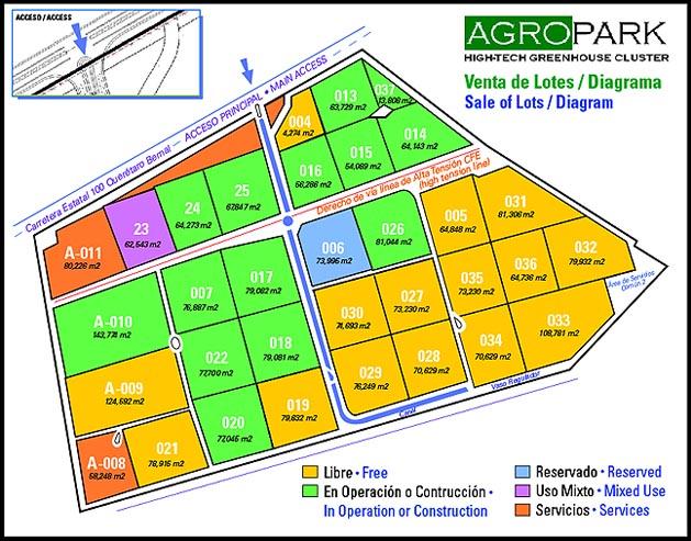 Načrt agroparka